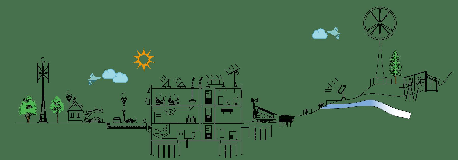 Kogenerácia Energie Enerbank